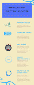 Fastest Electric Scooter Guide Infographic